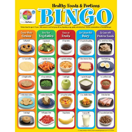 My Plate Healthy Food and Portions Bingo